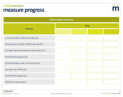 Scorecard Template Talent Progress Scorecard Template Sigma Assessment Systems