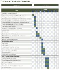 5 year timeline template free blank timeline templates smartsheet
