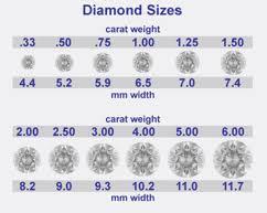 Diamonds Farmers Jewelry