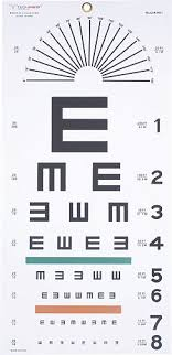 Jaeger Number 1 Test Chart Snellen Vision Test Online Charts Collection