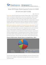 Ppt Global Epdm Rubber Market Expected To Grow At A Cagr