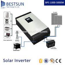 Inverter For Solar Panels Design Bestsun New Design Mppt Control Wind Turbine Grid Connected Inverter 1kw 2kw 3kw 5kw 6kw Buy Solar Inverter With Battery Charger 500w 100kw Solar