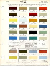 Ford Falcon Colour Chart 1970s Ford Paint Charts Retro Rides