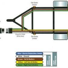 trailer wiring diagram for (4 way,5 way,6 way,7 way) pin trailer trailer wiring diagram 7 pin at Basic 4 Wire Trailer Wiring Diagram