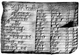 history of mathematics  math wiki  fandom powered by wikia old babylonian mathematics c  bc