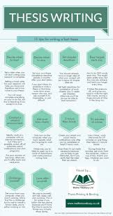 tips for fast thesis writing ly 10 tips for fast thesis writing infographic
