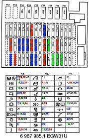 bmw z4 fuse box diagram bmw wiring diagrams online