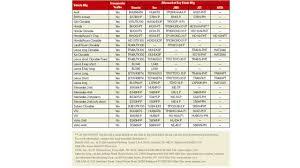 Key Blank Chart Related Keywords Suggestions Key Blank