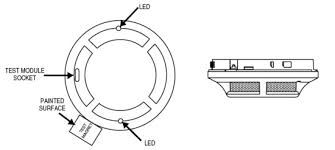drawing jpg 2151 low profile photoelectronic detector base b401 agravesup1128agravecedil155agravesup1135agravecedil153 smoke detector agravecediliexclagravecedilsup2agravecedil149agravecedilpoundagravecedil144agravecedilsup2agravecedil153 ul agravecediliexclagravecedilmicro led 2 agravecedil148agravecedilsectagravecedil135 agravecedilordfagravecedilsup3agravecedil agravecedilpoundagravecedilplusmnagravecedil154 agravesup1129agravecedil136agravesup1137agravecedil135agravecedilordfagravecedil150agravecedilsup2agravecedil153agravecedildegagravecedil130agravecedilshyagravecedil135agravecedil129agravecedilsup2agravecedilpoundagravecedil151agravecedilsup3agravecedil135agravecedilsup2agravecedil153 agravecediliexclagravecedilshyagravecedil135agravesup1132agravecedil148agravesup1137agravecedilpoundagravecedilshyagravecedil154 360 agravecedilshyagravecedil135agravecedilumlagravecedilsup2