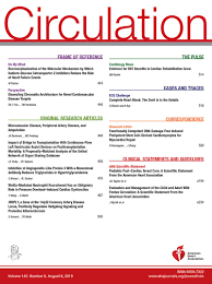 Circulation Ahaasa Journals