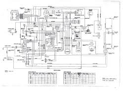 royal enfield standard 350 wiring diagram wiring diagram wiring diagram 72 triumph gt6 exles and