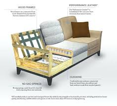 environmentally friendly furniture. Eco Friendly Living Room Furniture Sustainable Wood Frames From Forestry Initiative Environmentally