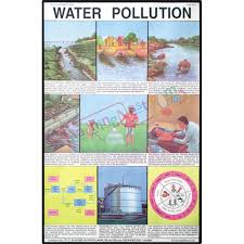 How To Make Chart On Pollution Water Pollution Chart 50x75cm