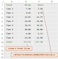 Quarter Hour Time Conversion Chart How To Change Times Into Decimal Hours In Excel