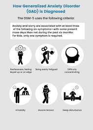 anxiety signs symptoms treatment and
