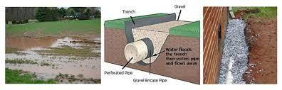 drainage solutions hillsborough