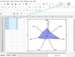 3 Free Radar Chart Maker Software For Windows