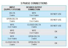 buck boost acme faq page 2 3 Phase Delta Transformer Wiring Diagram 3 Phase Delta Transformer Wiring Diagram #97 3 phase delta wiring diagram