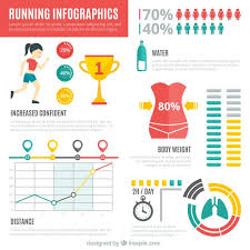 Different Charts Running Infographic With Different Charts Vector Free Download