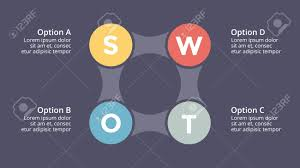 Vector Swot Analysis Square Metaball Infographic Cycle Diagram