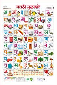 Spectrum Pre School Kids Educational Laminated Marathi