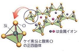 「ケイ素 正四面体」の画像検索結果