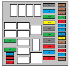 citroen relay 2008 fuse box diagram example electrical wiring Chevy Fuse Box Diagram at 2009 Citroen Relay Fuse Box Diagram