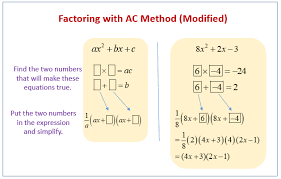 Ac Method Factoring Using The Ac Method Examples Solutions Worksheets