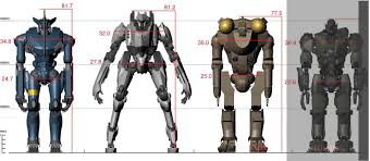 Jaeger Pacific Rim Wiki Fandom