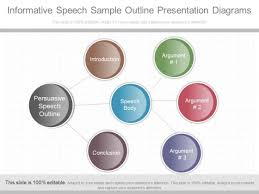 Informative Speech Sample Outline Presentation Diagrams - Powerpoint ...