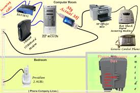 telephone box wiring diagram images table nice rj wiring fax hook up diagram on puter router modem phone jack wiring