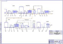 Проект технологической линии по производству творога Диплом и  Проект технологической линии по производству творога