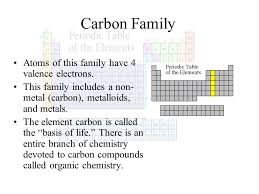 The Development of the Periodic Table - ppt video online download