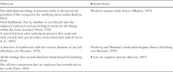writing of modern essay rubric doc