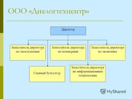 Презентация на тему Тема дипломной работы Учетная политика  6 ООО