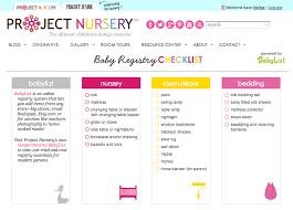 baby room checklist. Baby Nursery List ~ TheNurseries. View Larger Room Checklist U