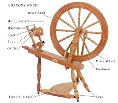 spindle spinning wheel. spindle spinning wheel