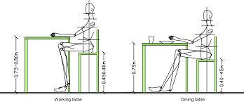 Standard Height Of Dining Table