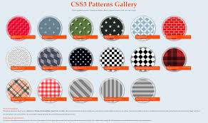 Css Background Patterns New Decorating Ideas