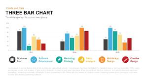 3 Bar Chart Powerpoint Template Keynote Slide Slidebazaar