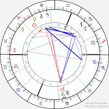 Aries Birth Chart Sarah Jessica Parker Birth Chart Horoscope Gemini Asc