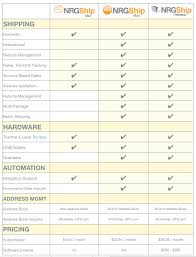 Os X Compatibility Chart Nrg Software Ups Ready Developers Of The First Mac Os X