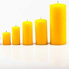 Types Of Candle Wicks Natures Garden Fragrance Oils