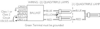 mark 7 0 10v izt2t42m5ld35m mark philips lighting stunning dimming 0-10v dimming wire size at 0 10v Led Dimming Wiring Diagram