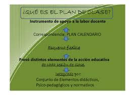 planeamiento de clases el plan de clase monografias com