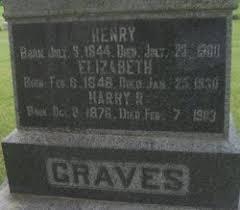 "Henry Richard ""Harry"" Graves (1876-1903) - Find A Grave Memorial"