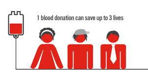 unexpected benefits of donating blood employee family resources 4 unexpected benefits of donating blood