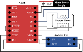 osa step by step guide to reduce spatial coherence of laser light circuit diagram for stepper motor control using an arduino uno micro controller and a motor driver module a4988