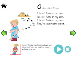 An alphabet song is any of various songs used to teach children the alphabet. Phonics Song Lyrics Page 1 Line 17qq Com