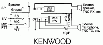 similiar kenwood ts 2000 mic wiring keywords kenwood mic wiring for